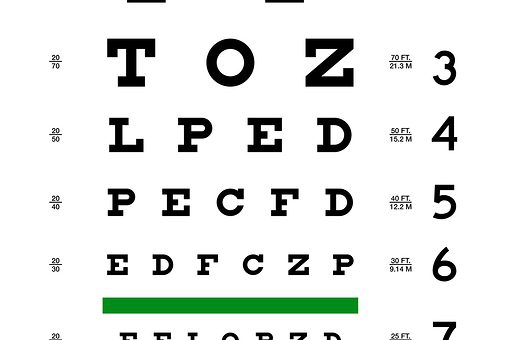 Types of Vision Tests Performed During Routine Checkups